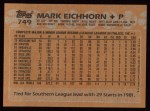 1988 Topps #749  Mark Eichhorn  Back Thumbnail