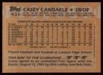 1988 Topps #431  Casey Candaele  Back Thumbnail