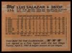 1988 Topps #276  Luis Salazar  Back Thumbnail