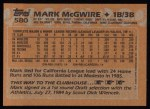 1988 Topps #580  Mark McGwire  Back Thumbnail