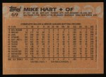 1988 Topps #69  Mike Hart  Back Thumbnail