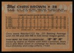 1988 Topps #568  Chris Brown  Back Thumbnail