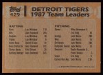 1988 Topps #429   -  Alan Trammell / Kurt Gibson Tigers Leaders Back Thumbnail