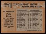 1988 Topps #475  Pete Rose  Back Thumbnail