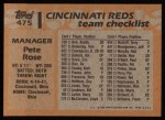1988 Topps #475  Pete Rose  Back Thumbnail