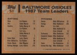 1988 Topps #51   -  Cal Ripken / Eddie Murray Orioles Leaders Back Thumbnail