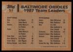 1988 Topps #51   -  Cal Ripken / Eddie Murray Orioles Leaders Back Thumbnail