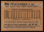 1988 Topps #721  Pete O'Brien  Back Thumbnail