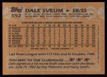 1988 Topps #592  Dale Sveum  Back Thumbnail