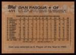 1988 Topps #691  Dan Pasqua  Back Thumbnail