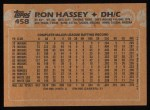 1988 Topps #458  Ron Hassey  Back Thumbnail