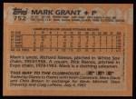 1988 Topps #752  Mark Grant  Back Thumbnail