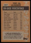 1988 Topps #387   -  Willie Randolph All-Star Back Thumbnail