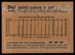 1988 Topps #448  Mike Davis  Back Thumbnail