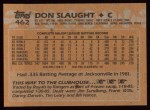 1988 Topps #462  Don Slaught  Back Thumbnail
