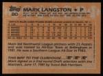 1988 Topps #80  Mark Langston  Back Thumbnail
