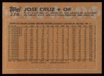 1988 Topps #278  Jose Cruz  Back Thumbnail