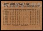 1988 Topps #278  Jose Cruz  Back Thumbnail