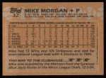 1988 Topps #32  Mike Morgan  Back Thumbnail