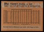 1988 Topps #587  Terry Puhl  Back Thumbnail