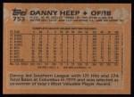 1988 Topps #753  Danny Heep  Back Thumbnail