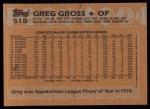 1988 Topps #518  Greg Gross  Back Thumbnail