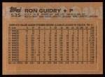 1988 Topps #535  Ron Guidry  Back Thumbnail