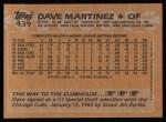 1988 Topps #439  Dave Martinez  Back Thumbnail