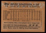 1988 Topps #19  Mark Davidson  Back Thumbnail