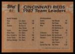 1988 Topps #81  Ron Robinson  Back Thumbnail