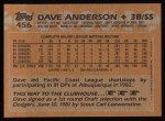 1988 Topps #456  Dave Anderson  Back Thumbnail