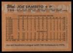 1988 Topps #784  Joe Sambito  Back Thumbnail