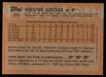 1988 Topps #20  Kevin Gross  Back Thumbnail