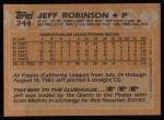 1988 Topps #244  Jeff D. Robinson  Back Thumbnail