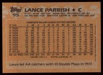 1988 Topps #95  Lance Parrish  Back Thumbnail