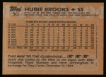 1988 Topps #50  Hubie Brooks  Back Thumbnail