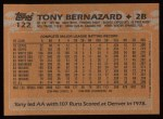 1988 Topps #122  Tony Bernazard  Back Thumbnail
