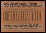 1988 Topps #596  John Kruk  Back Thumbnail