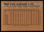 1988 Topps #174  Phil Garner  Back Thumbnail