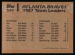 1988 Topps #549   Braves Leaders Back Thumbnail