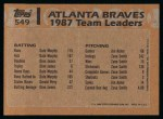 1988 Topps #549   Braves Leaders Back Thumbnail