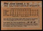 1988 Topps #302  Jose Uribe  Back Thumbnail