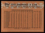 1988 Topps #791  Ted Simmons  Back Thumbnail