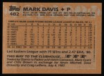 1988 Topps #482  Mark Davis  Back Thumbnail