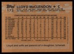 1988 Topps #172  Lloyd McClendon  Back Thumbnail