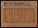 1988 Topps #660  Rick Reuschel  Back Thumbnail