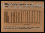 1988 Topps #460  Ozzie Smith  Back Thumbnail