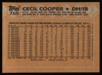 1988 Topps #769  Cecil Cooper  Back Thumbnail