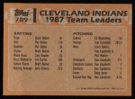 1988 Topps #789   -  Joe Carter Indians Leaders Back Thumbnail