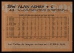 1988 Topps #48  Alan Ashby  Back Thumbnail